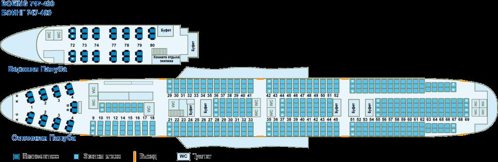 Схема салона Боинга 747